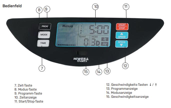 MV300-Display