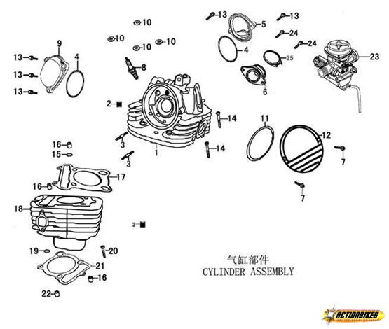Zylinder571e12804fb5a