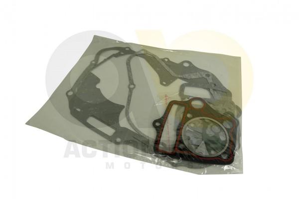 Actionbikes Mini-Quad-110-cc-Dichtung-komplett 333535303036362D36 01 WZ 1620x1080