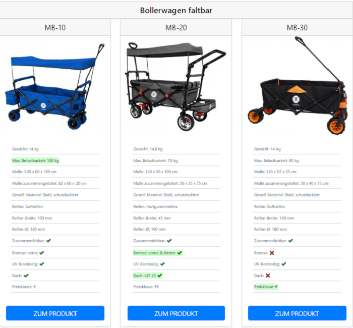 Bollerwagen-vergleich