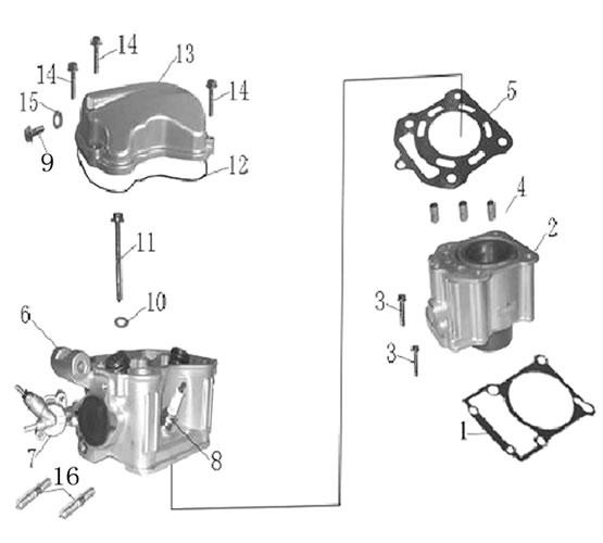Zylinder571e123f03069
