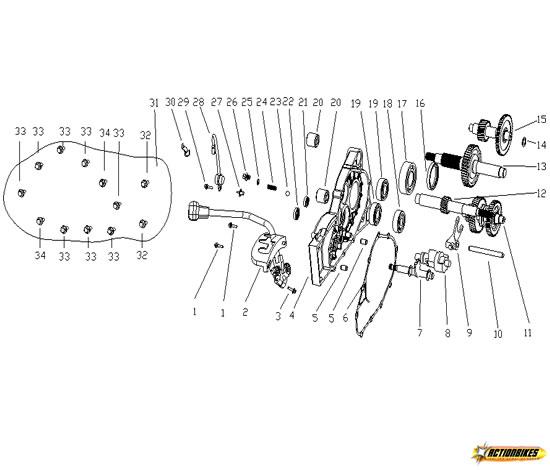 Getriebe571e1256e53ea
