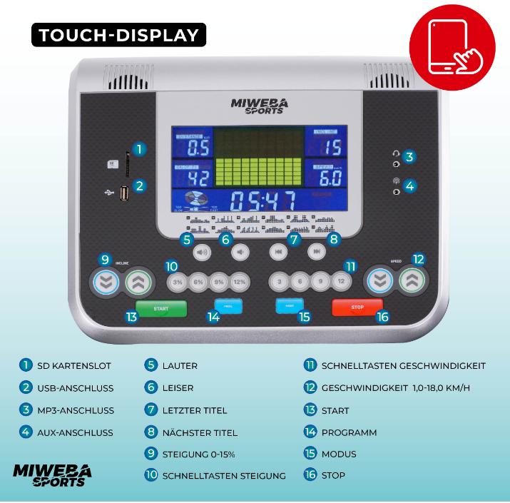 HT5000-Display-2